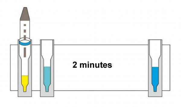protein-tocxin-measurement-2-minutes